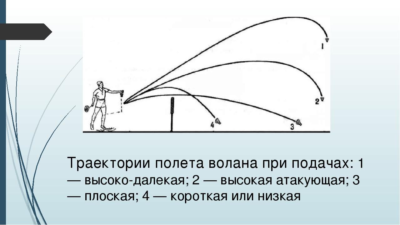 Траектории полета волана при подачах: 1 — высоко-далекая; 2 — высокая атакующ...