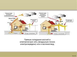 Прямые попадания молний в электрическую сеть (воздушную линию электропередач