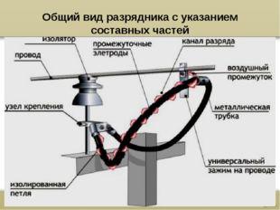 Общий вид разрядника с указанием составных частей