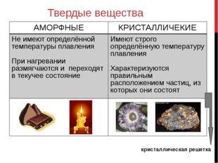 Твердые вещества кристаллическая решетка АМОРФНЫЕ КРИСТАЛЛИЧЕКИЕ Не имеют опр