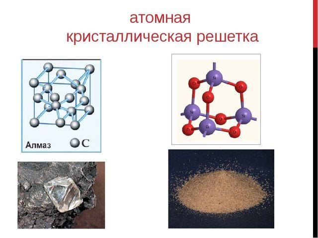 атомная кристаллическая решетка