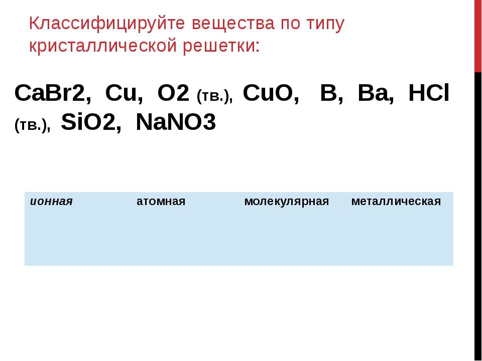Классифицируйте вещества по типу кристаллической решетки: CaBr2, Cu, O2 (тв.)...