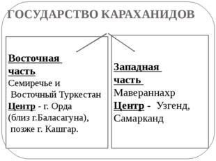 ГОСУДАРСТВО КАРАХАНИДОВ Восточная часть Семиречье и Восточный Туркестан Центр