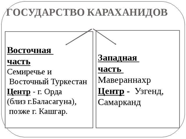 ГОСУДАРСТВО КАРАХАНИДОВ Восточная часть Семиречье и Восточный Туркестан Центр...