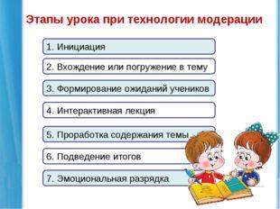 Этапы урока при технологии модерации 4. Интерактивная лекция 1. Инициация 2.