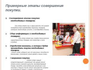 Примерные этапы совершения покупки. 1. Составление списка покупки необходимых