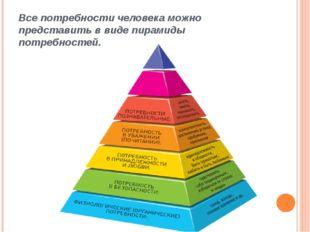Все потребности человека можно представить в виде пирамиды потребностей.