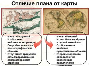 Отличие плана от карты Масштаб крупный Изображена небольшая территория Подроб