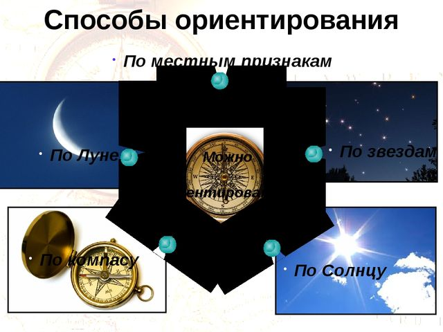 Способы ориентирования Можно Ориентироваться По местным признакам По звездам...