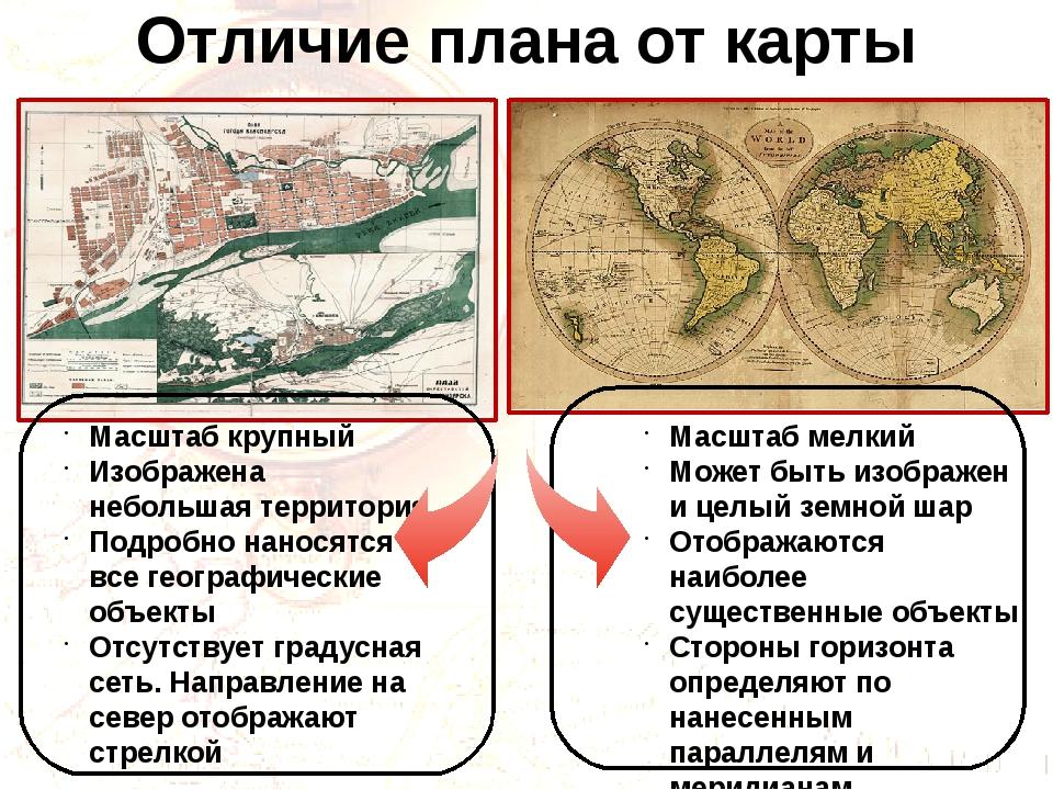 Отличие плана от карты Масштаб крупный Изображена небольшая территория Подроб...