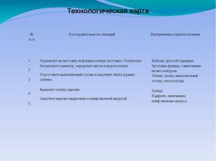 Технологическая карта №п\п Последовательность операций Инструменты и приспосо