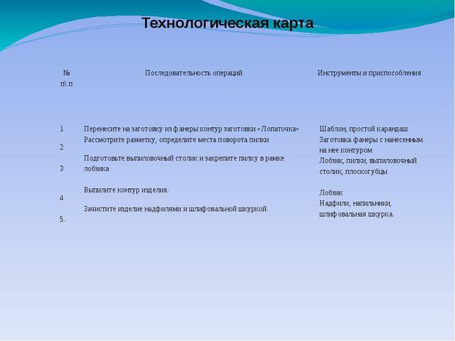 Технологическая карта №п\п Последовательность операций Инструменты и приспосо...