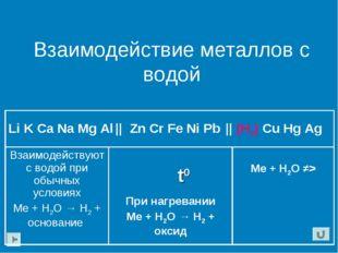Взаимодействие металлов с водой t0 Li K Ca Na Mg Al    Zn Cr Fe Ni Pb    (H2)