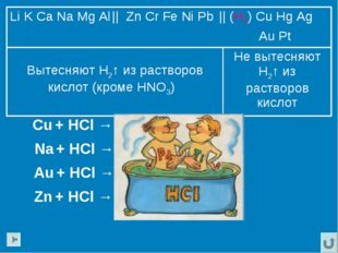 Zn + HCl → ZnCl2 + H2 ↑ Na + HCl → NaCl + H2 ↑ Сu + HCl → Au + HCl →  Li K