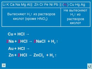 Zn + 2HCl → ZnCl2 + H2 ↑ 2Na + 2HCl → 2NaCl + H2 ↑ Cu + HCl → Au + HCl →