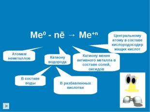Me0 - nē → Me+n Атомам неметаллов Катиону водорода В составе воды В разбавле