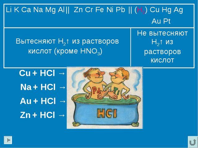 Zn + HCl → ZnCl2 + H2 ↑ Na + HCl → NaCl + H2 ↑ Сu + HCl → Au + HCl →  Li K...