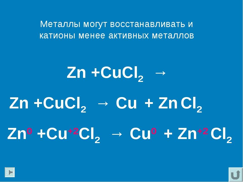 Металлы могут восстанавливать и катионы менее активных металлов Zn +CuCl2 → Z...