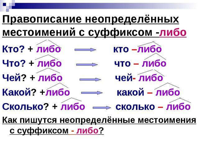 Правописание неопределённых местоимений с суффиксом -либо Кто? + либо кто –ли...