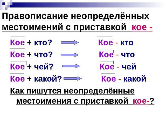 Правописание неопределённых местоимений с приставкой кое - Кое + кто? Кое - к...
