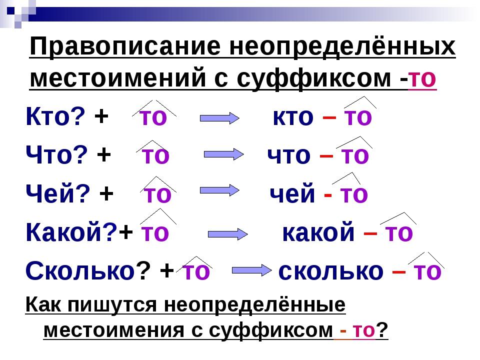 Правописание неопределённых местоимений с суффиксом -то Кто? + то кто – то Чт...