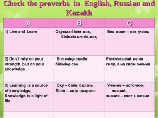 Check the proverbs in English, Russian and Kazakh ABC 1) Live and Learn Оқ