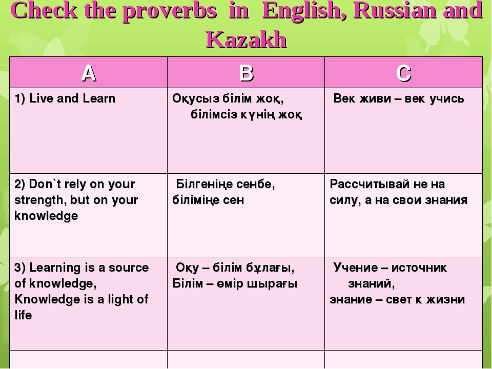 Check the proverbs in English, Russian and Kazakh ABC 1) Live and Learn Оқ...