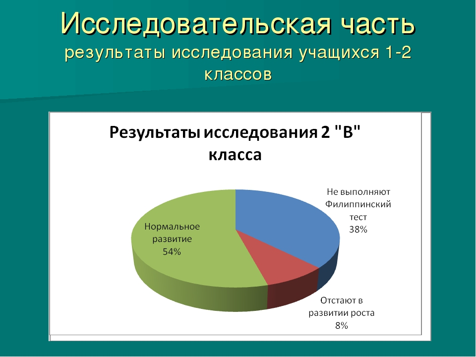Исследовательская часть результаты исследования учащихся 1-2 классов