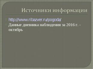 http://www.ribazver.ru/pogoda/ Данные дневника наблюдения за 2016 г. - октябрь