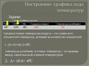 Задача: Среднесуточная температура воздуха – это сумма всех показателей темпе