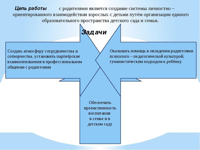 с родителями является создание системы личностно – ориентированного взаимоде...