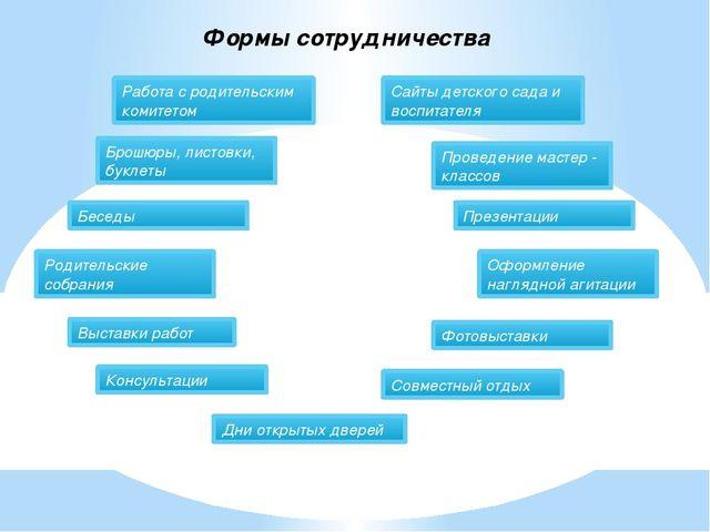 Формы сотрудничества Работа с родительским комитетом Проведение мастер - клас...