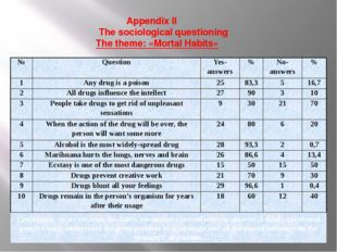 Appendix II The sociological questioning The theme: «Mortal Habits» Conclusio