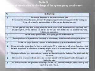 Table X The signs of intoxication by the drugs of the opium group are the ne