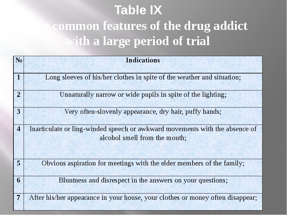 Table IX The common features of the drug addict with a large period of trial...