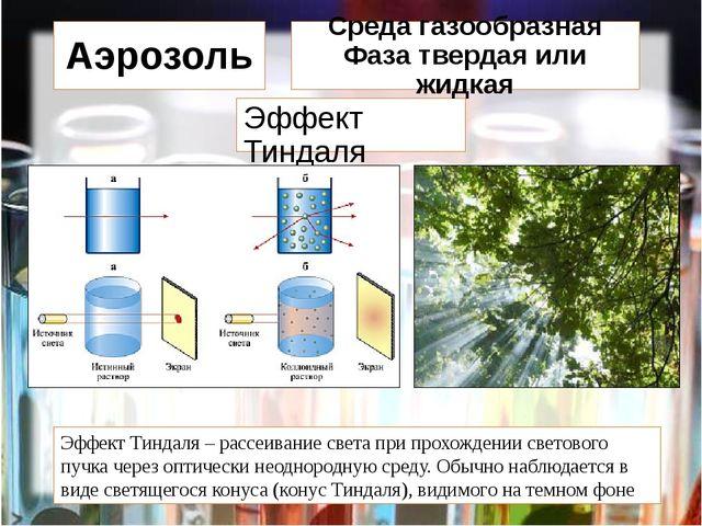 Эффект Тиндаля Эффект Тиндаля – рассеивание света при прохождении светового п...