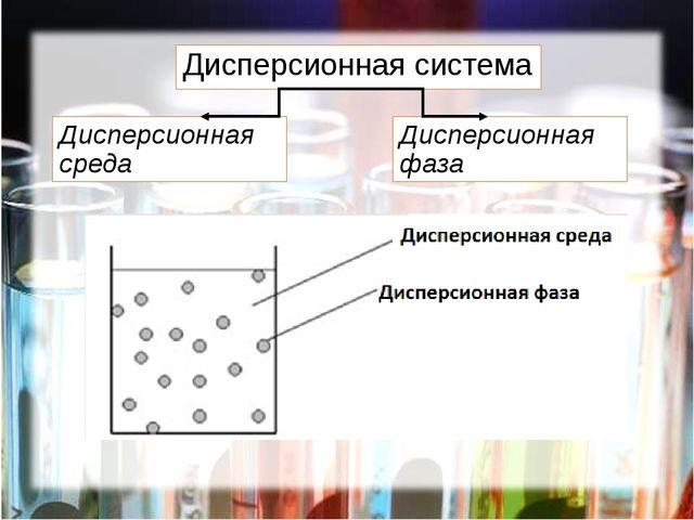 Дисперсионная система Дисперсионная среда Дисперсионная фаза