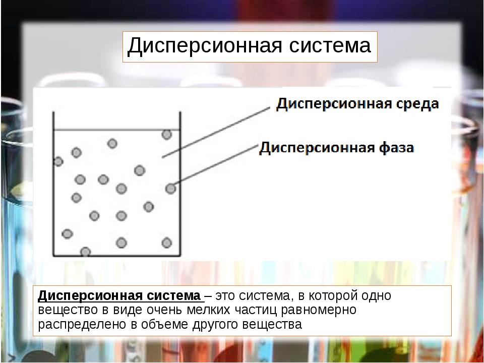 Дисперсионная система Дисперсионная система – это система, в которой одно вещ...