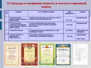 14. Награды и поощрения педагога в межаттестационный период № п/пНаградыЗа