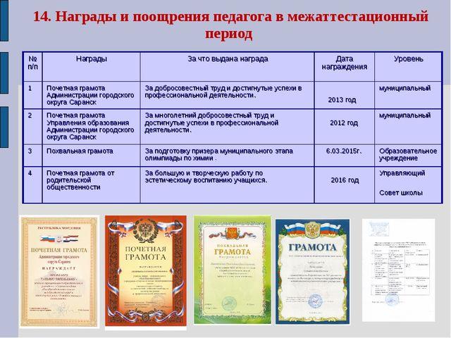 14. Награды и поощрения педагога в межаттестационный период № п/пНаградыЗа...
