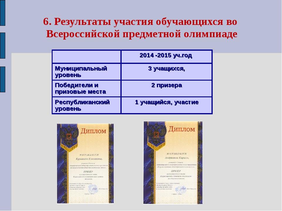 6. Результаты участия обучающихся во Всероссийской предметной олимпиаде 2014...