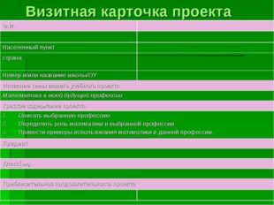 Визитная карточка проекта Ф.И.  Населенный пункт страна Номер и/или назва