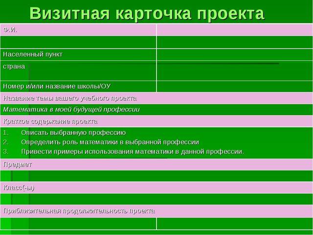 Визитная карточка проекта Ф.И.  Населенный пункт страна Номер и/или назва...