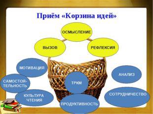 Приём «Корзина идей» ТРКМ МОТИВАЦИЯ ПРОДУКТИВНОСТЬ АНАЛИЗ КУЛЬТУРА ЧТЕНИЯ САМ