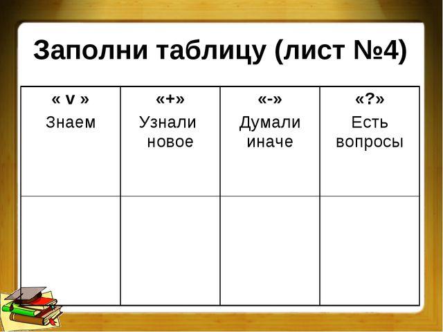 Заполни таблицу (лист №4) « v » Знаем«+» Узнали новое«-» Думали иначе«?» Е...