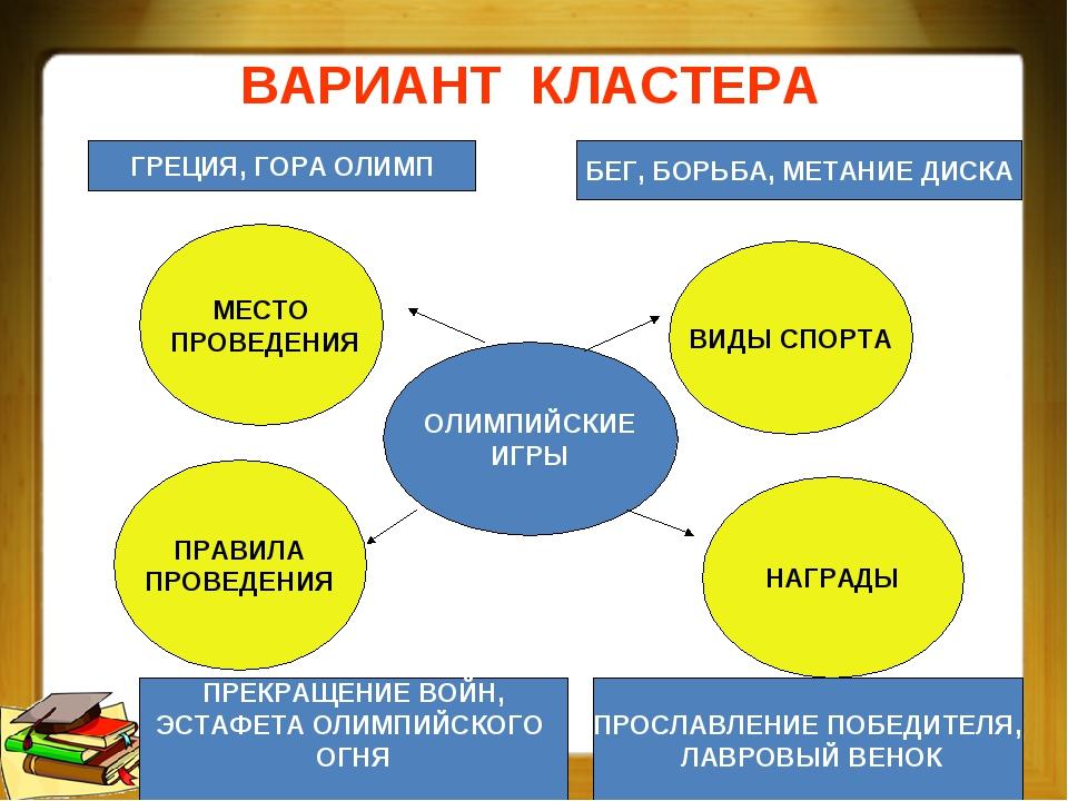 ВАРИАНТ КЛАСТЕРА ОЛИМПИЙСКИЕ ИГРЫ ВИДЫ СПОРТА МЕСТО ПРОВЕДЕНИЯ ПРАВИЛА ПРОВЕД...