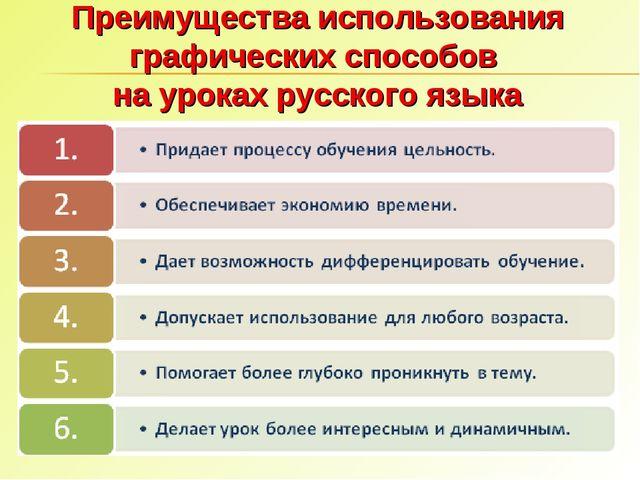 Преимущества использования графических способов на уроках русского языка