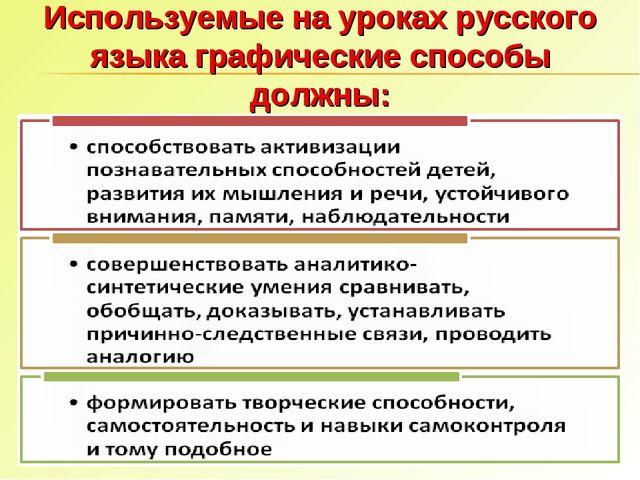 Используемые на уроках русского языка графические способы должны: