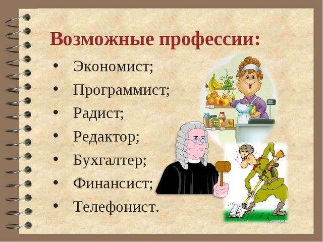 Экономист; Программист; Радист; Редактор; Бухгалтер; Финансист; Телефонист. В...