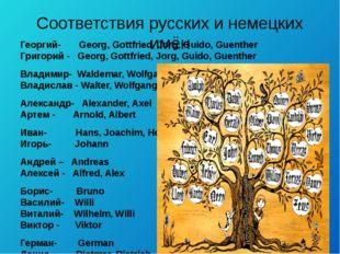 Соответствия русских и немецких имён Георгий- Georg, Gottfried, Jorg, Guido,